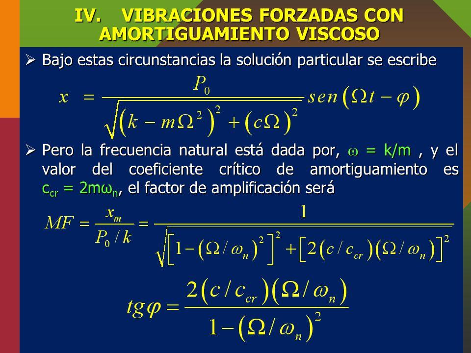 IV.VIBRACIONES FORZADAS CON AMORTIGUAMIENTO VISCOSO De la ecuación se obtiene la amplitud la misma que está dada por De la ecuación se obtiene la ampl