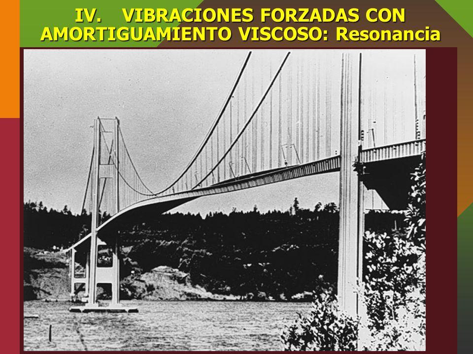 IV.VIBRACIONES FORZADAS PARA MOVIMIENTO DE ROTORES DESEQUILIBRADOS