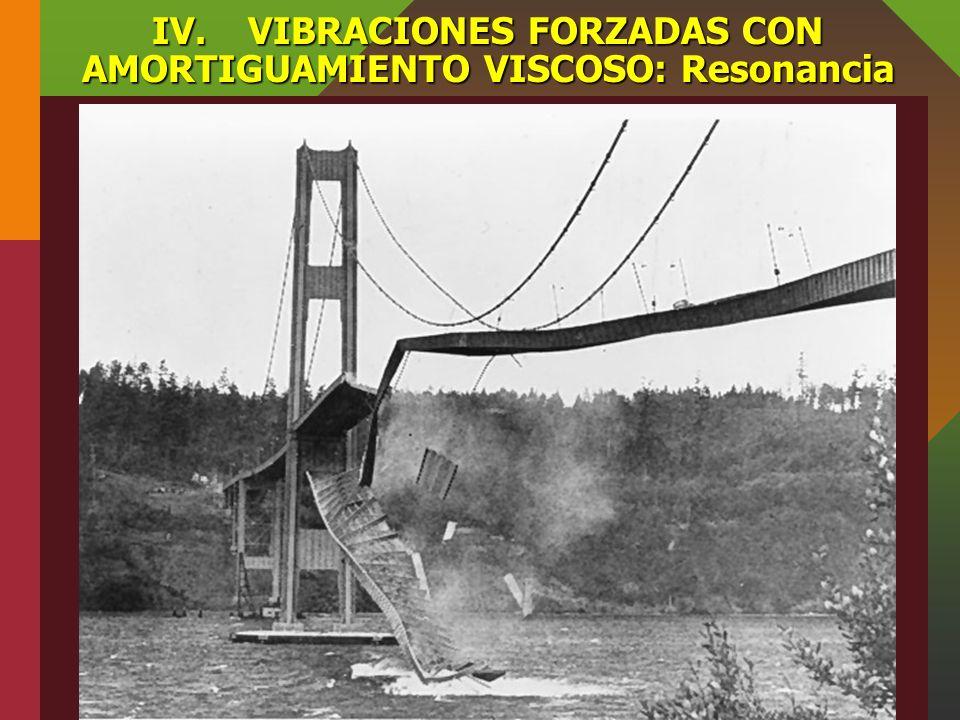 IV.VIBRACIONES FORZADAS CON AMORTIGUAMIENTO VISCOSO: Resonancia