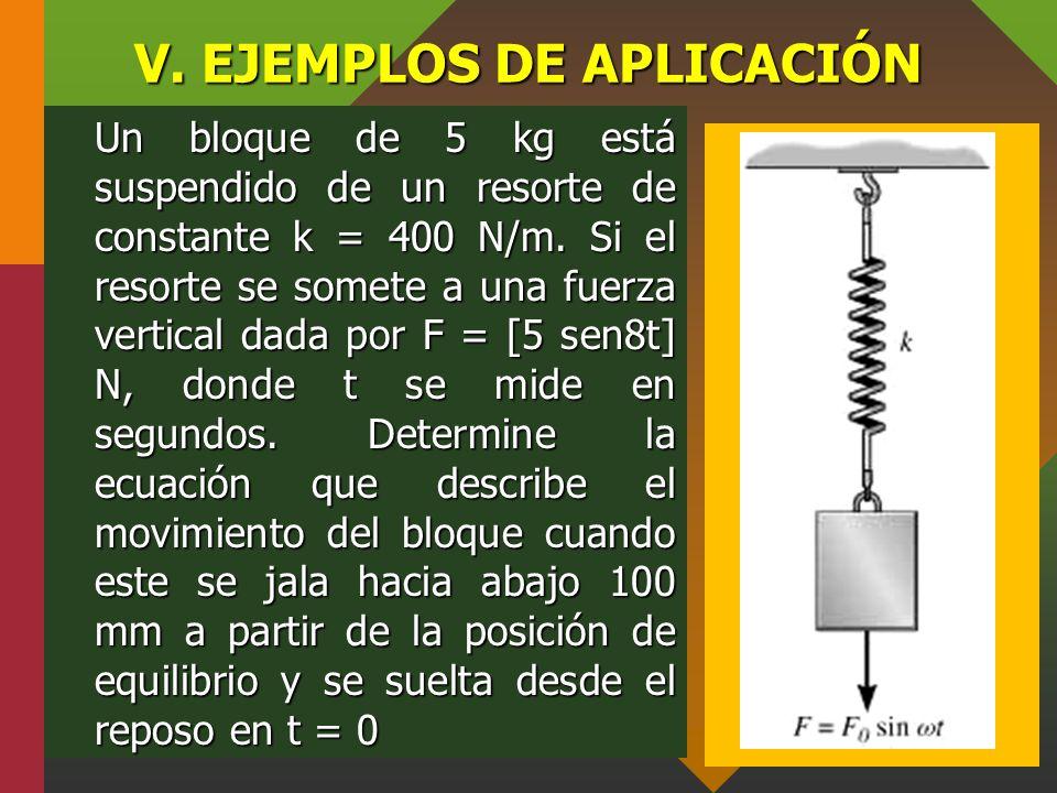 V. EJEMPLOS DE APLICACIÓN Un bloque que tiene una masa m es unido a un resorte de constante k. Si una fuerza F = Fo Cos t es aplicada al bloque, deter