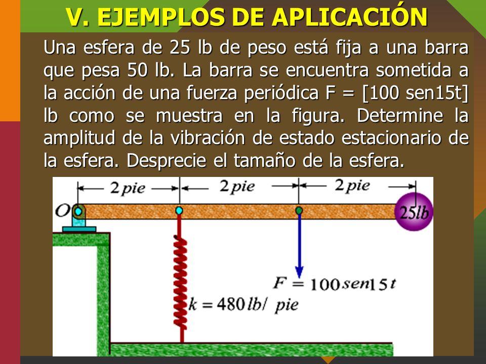 V. EJEMPLOS DE APLICACIÓN Un bloque de 5 kg está suspendido de un resorte de constante k = 400 N/m. Si el resorte se somete a una fuerza vertical dada
