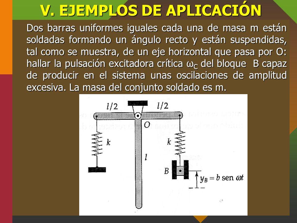 V. EJEMPLOS DE APLICACIÓN La barra uniforme de masa m y longitud L tiene un eje de oscilación en su centro. El resorte de constante k de la izquierda
