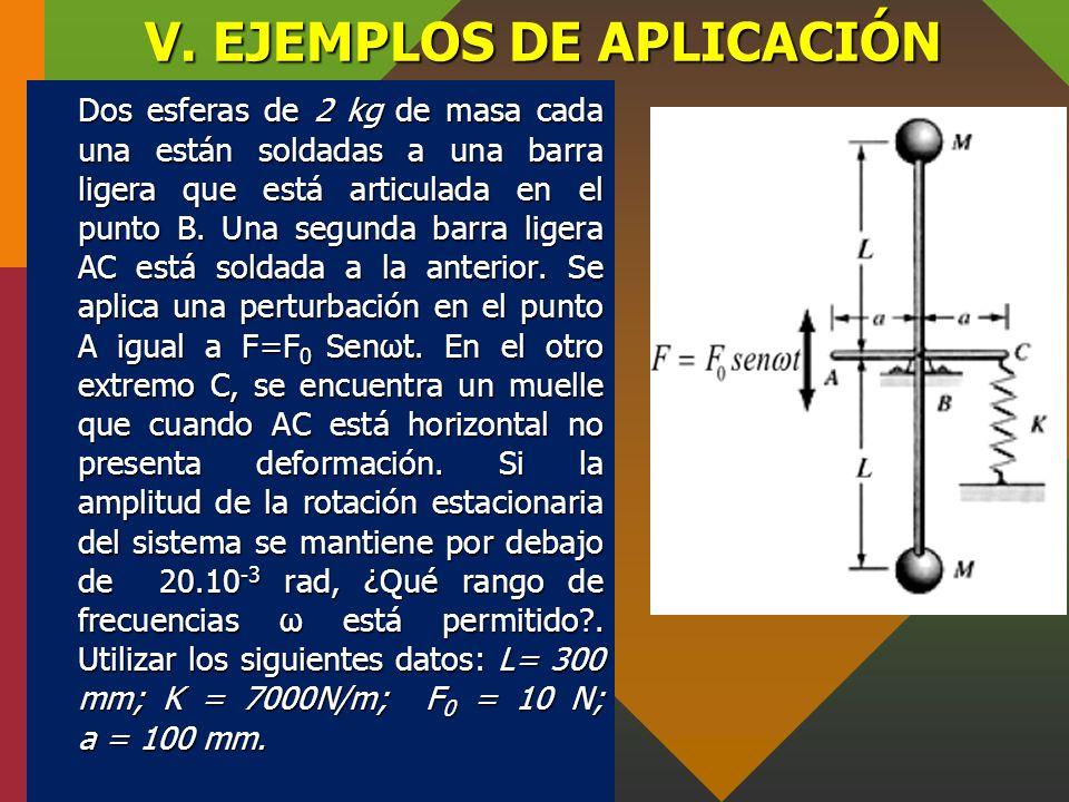 V. EJEMPLOS DE APLICACIÓN Dos barras uniformes iguales cada una de masa m están soldadas formando un ángulo recto y están suspendidas, tal como se mue