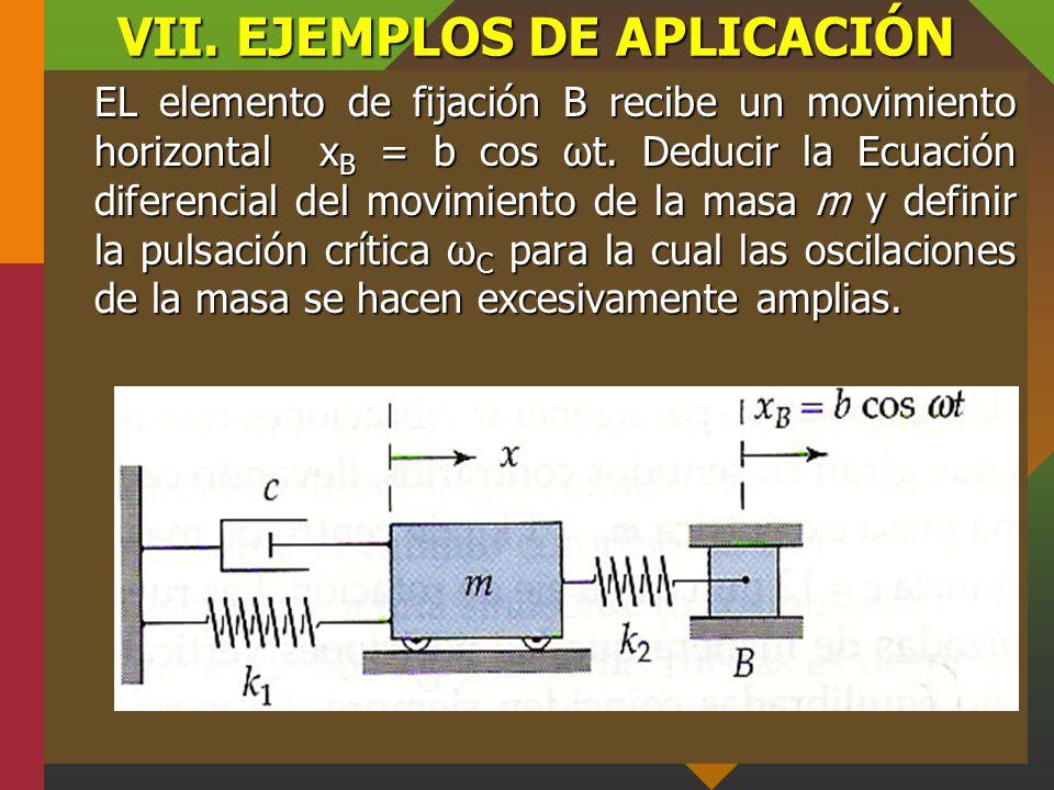 VII. EJEMPLOS DE APLICACIÓN Hallar la amplitud X del movimiento estacionario de la masa de 10 kg si (a) c = 500 N.s/m y (b) c = 0.