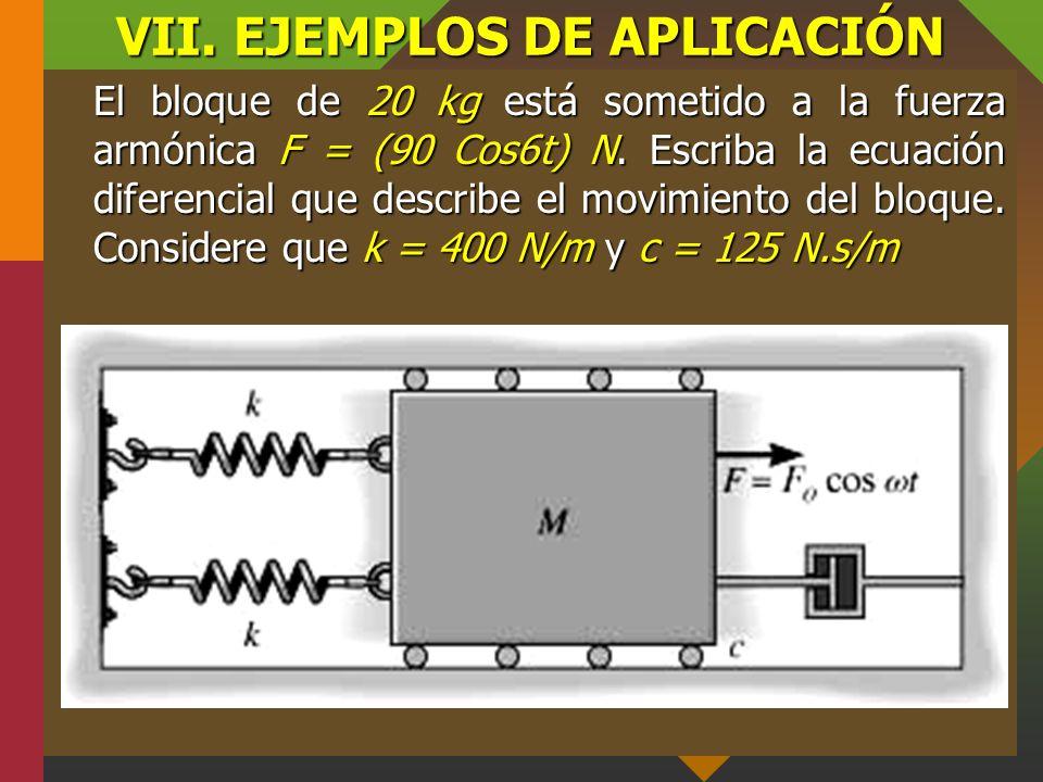 VII. EJEMPLOS DE APLICACIÓN EL elemento de fijación B recibe un movimiento horizontal x B = b cos ωt. Deducir la Ecuación diferencial del movimiento d