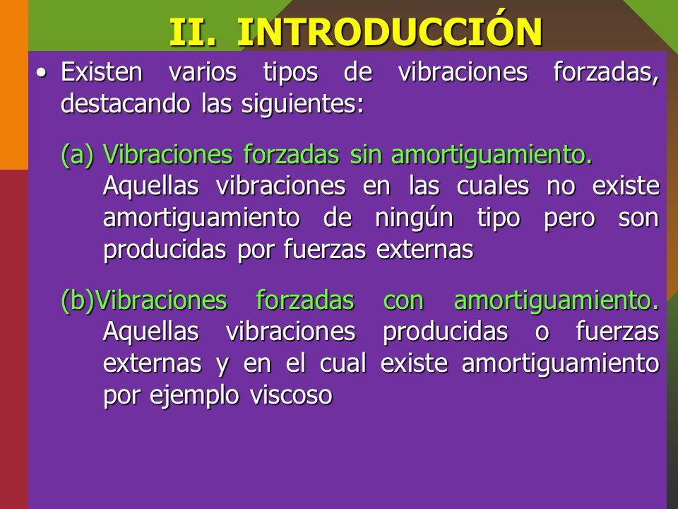 II.INTRODUCCIÓN Existen varios tipos de vibraciones forzadas, destacando las siguientes:Existen varios tipos de vibraciones forzadas, destacando las siguientes: (a) Vibraciones forzadas sin amortiguamiento.