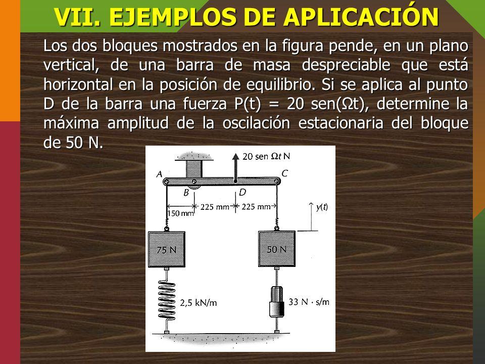 VII. EJEMPLOS DE APLICACIÓN El bloque de 20 kg está sometido a la fuerza armónica F = (90 Cos6t) N. Escriba la ecuación diferencial que describe el mo