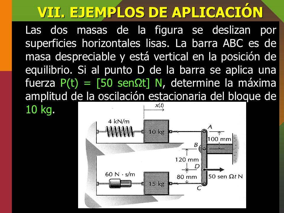 VII. EJEMPLOS DE APLICACIÓN El motor de 3 kg descansa sobre un resorte (k = 150 kN/m) y un amortiguador (c = 120 N. s/m) según se indica en la figura.
