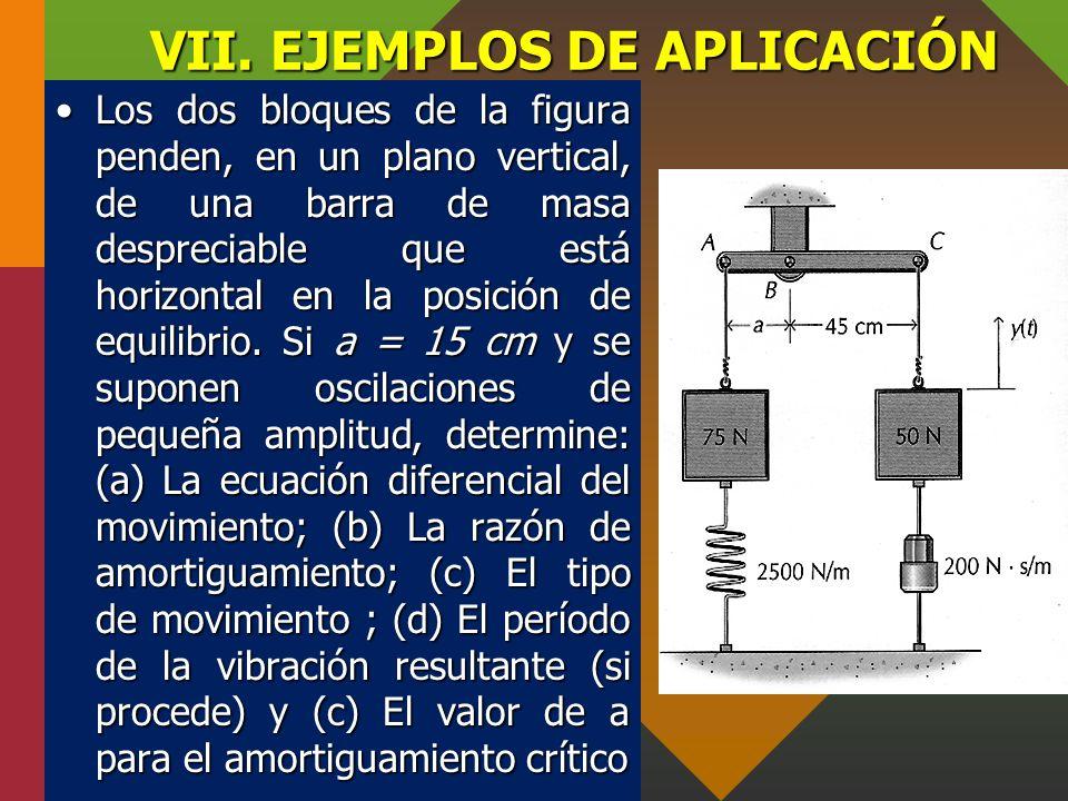 VII. EJEMPLOS DE APLICACIÓN El sistema representado en la figura se ajusta para que se encuentre en equilibrio cuando AB esté horizontal y x E sea igu
