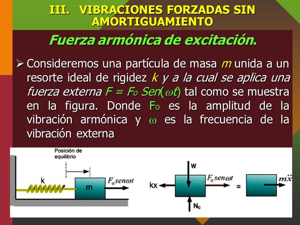 IV.VIBRACIONES FORZADAS CON AMORTIGUAMIENTO VISCOSO Para determinar las ecuaciones que la gobiernan a este movimiento consideremos un sistema masa, resorte y amortiguador sometido a una fuerza periódica externa P =P 0 senΩ, tal como se muestra en la figura.