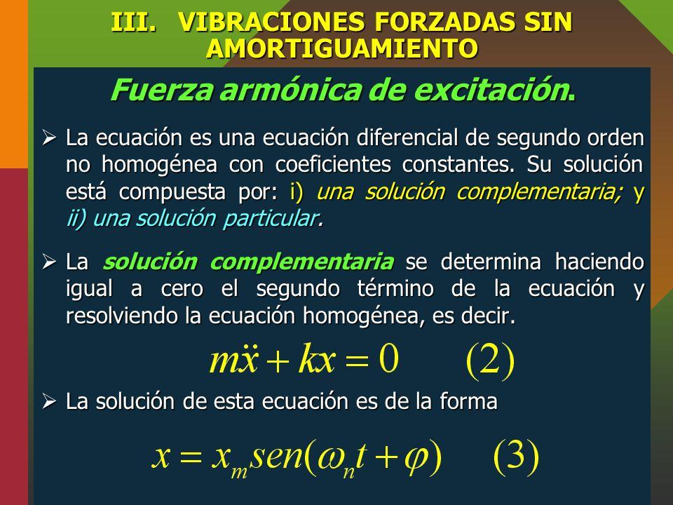 IV.VIBRACIONES FORZADAS CON AMORTIGUAMIENTO VISCOSO La ecuación diferencial (1)* es una ecuación diferencial lineal, de segundo orden, no homogénea y con coeficientes constantes.
