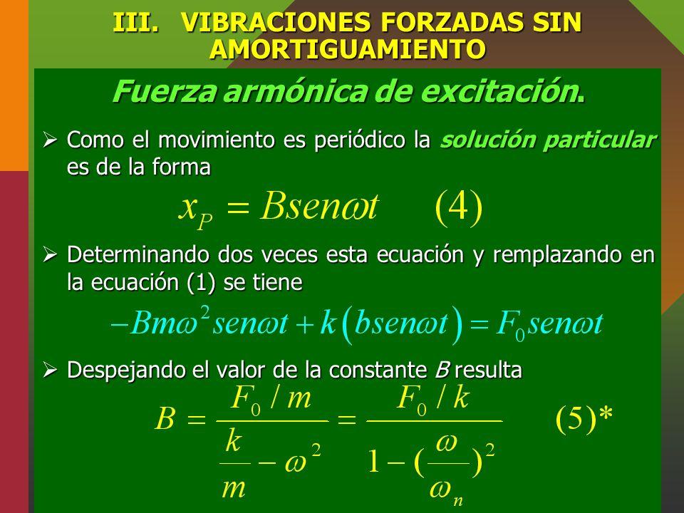 III.VIBRACIONES FORZADAS SIN AMORTIGUAMIENTO Fuerza armónica de excitación. La ecuación es una ecuación diferencial de segundo orden no homogénea con