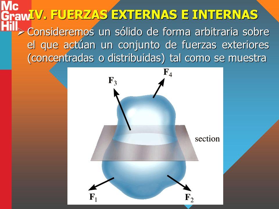 IV. FUERZAS EXTERNAS E INTERNAS Consideremos un sólido de forma arbitraria sobre el que actúan un conjunto de fuerzas exteriores (concentradas o distr