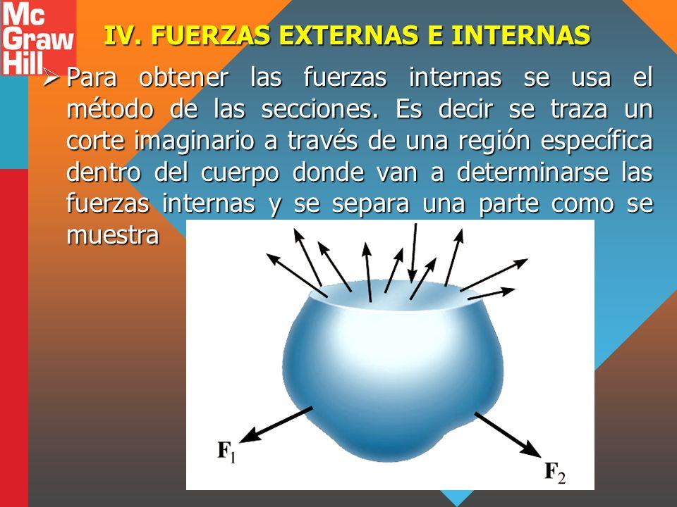 IV. FUERZAS EXTERNAS E INTERNAS Para obtener las fuerzas internas se usa el método de las secciones. Es decir se traza un corte imaginario a través de