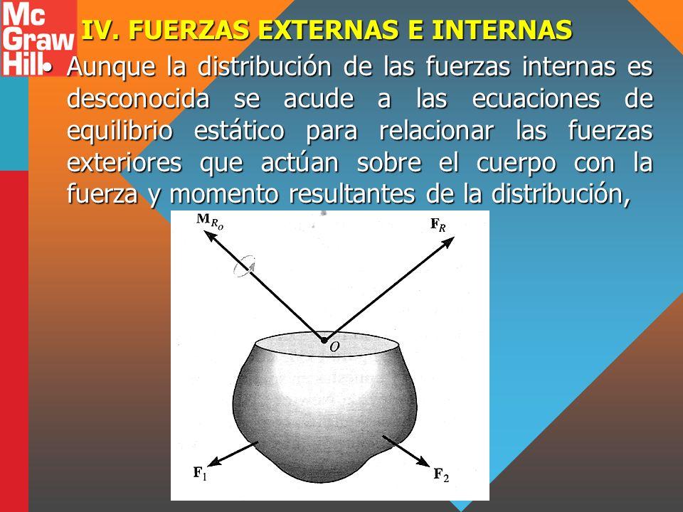 IV. FUERZAS EXTERNAS E INTERNAS Aunque la distribución de las fuerzas internas es desconocida se acude a las ecuaciones de equilibrio estático para re