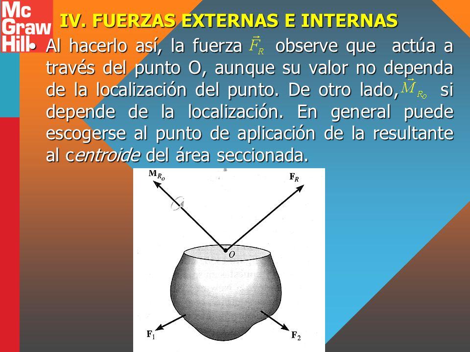 IV. FUERZAS EXTERNAS E INTERNAS Al hacerlo así, la fuerza observe que actúa a través del punto O, aunque su valor no dependa de la localización del pu