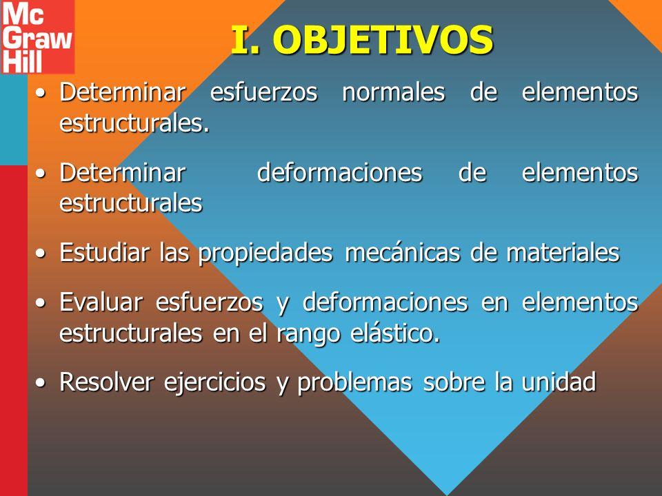 I. OBJETIVOS Determinar esfuerzos normales de elementos estructurales.Determinar esfuerzos normales de elementos estructurales. Determinar deformacion