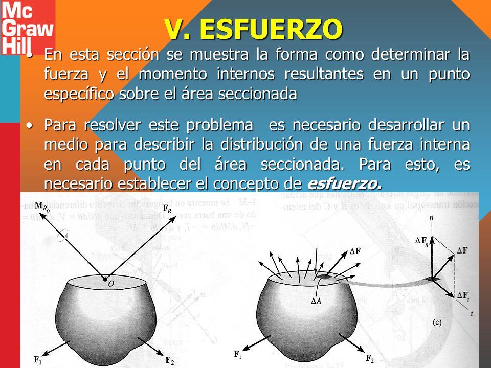 V. ESFUERZO En esta sección se muestra la forma como determinar la fuerza y el momento internos resultantes en un punto específico sobre el área secci