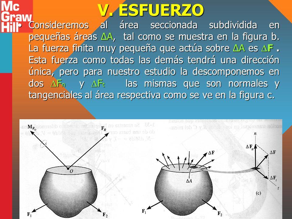 V. ESFUERZO Consideremos al área seccionada subdividida en pequeñas áreas ΔA, tal como se muestra en la figura b. La fuerza finita muy pequeña que act