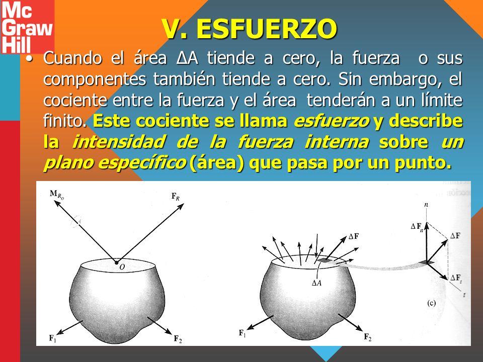 V. ESFUERZO Cuando el área ΔA tiende a cero, la fuerza o sus componentes también tiende a cero. Sin embargo, el cociente entre la fuerza y el área ten