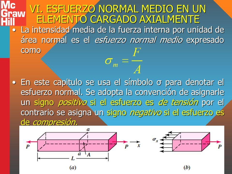 VI. ESFUERZO NORMAL MEDIO EN UN ELEMENTO CARGADO AXIALMENTE La intensidad media de la fuerza interna por unidad de área normal es el esfuerzo normal m