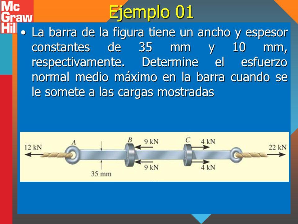 Ejemplo 01 La barra de la figura tiene un ancho y espesor constantes de 35 mm y 10 mm, respectivamente. Determine el esfuerzo normal medio máximo en l