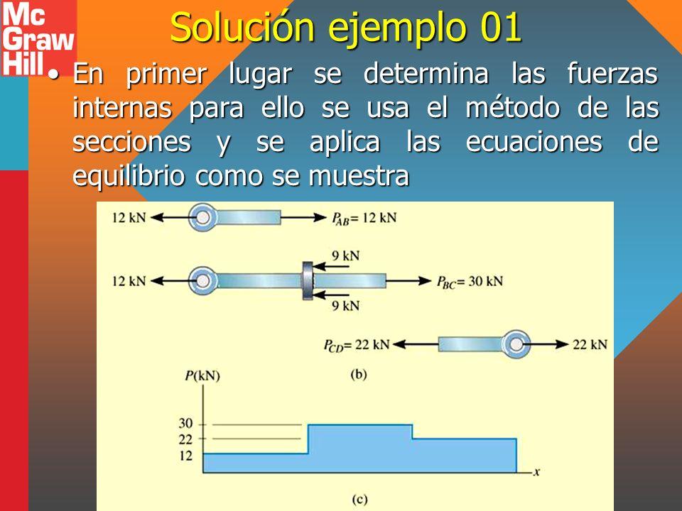 Solución ejemplo 01 En primer lugar se determina las fuerzas internas para ello se usa el método de las secciones y se aplica las ecuaciones de equili