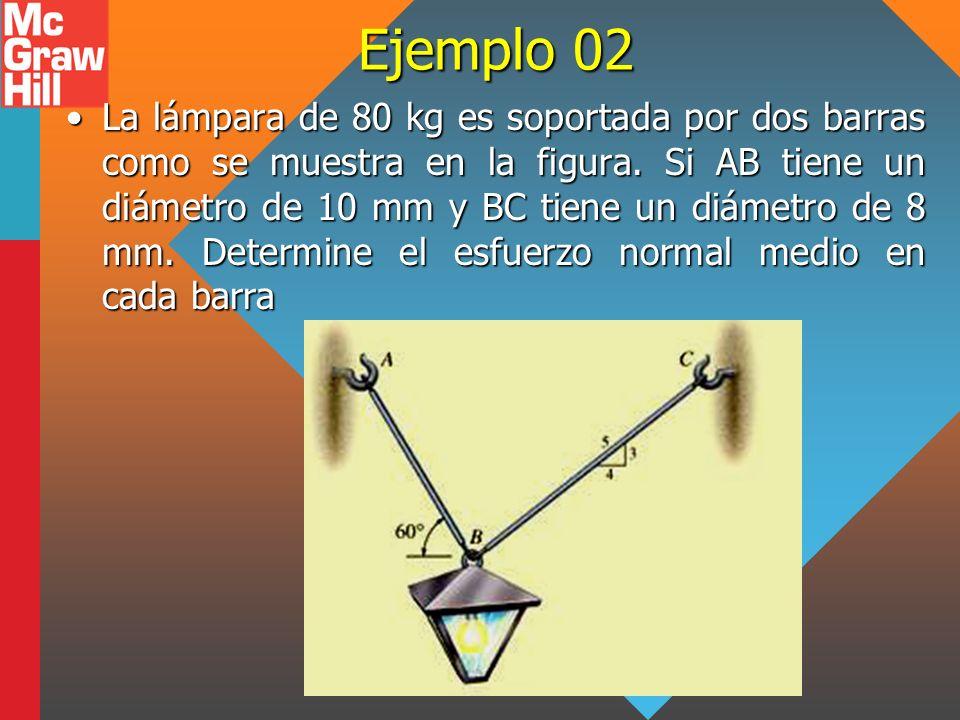 Ejemplo 02 La lámpara de 80 kg es soportada por dos barras como se muestra en la figura. Si AB tiene un diámetro de 10 mm y BC tiene un diámetro de 8