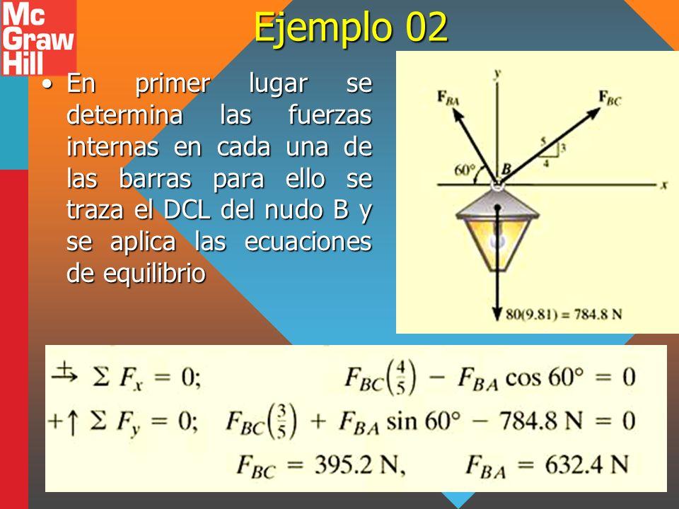 Ejemplo 02 En primer lugar se determina las fuerzas internas en cada una de las barras para ello se traza el DCL del nudo B y se aplica las ecuaciones