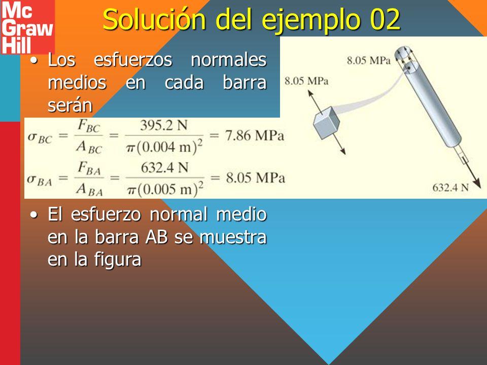 Solución del ejemplo 02 Los esfuerzos normales medios en cada barra seránLos esfuerzos normales medios en cada barra serán El esfuerzo normal medio en
