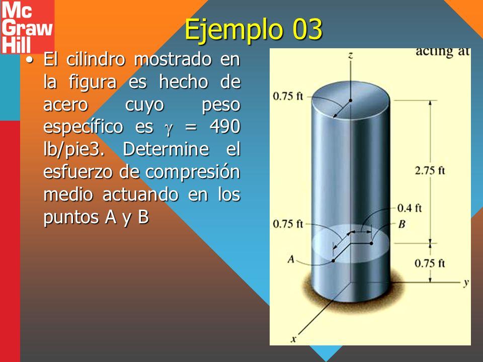 Ejemplo 03 El cilindro mostrado en la figura es hecho de acero cuyo peso específico es = 490 lb/pie3. Determine el esfuerzo de compresión medio actuan