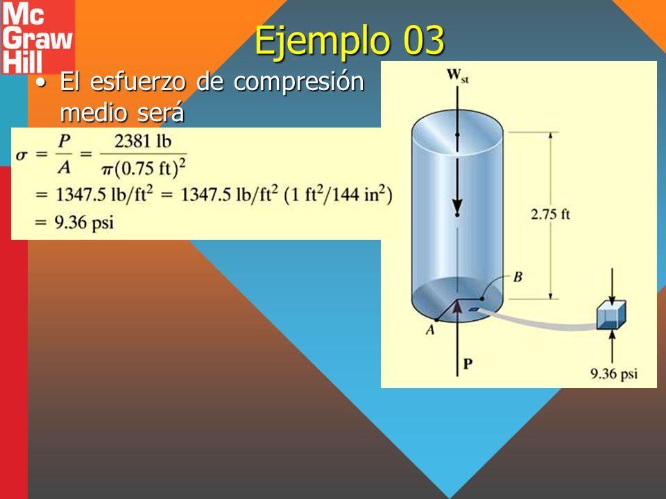 Ejemplo 03 El esfuerzo de compresión medio seráEl esfuerzo de compresión medio será