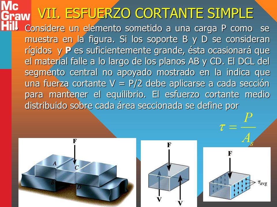 VII. ESFUERZO CORTANTE SIMPLE Considere un elemento sometido a una carga P como se muestra en la figura. Si los soporte B y D se consideran rígidos y
