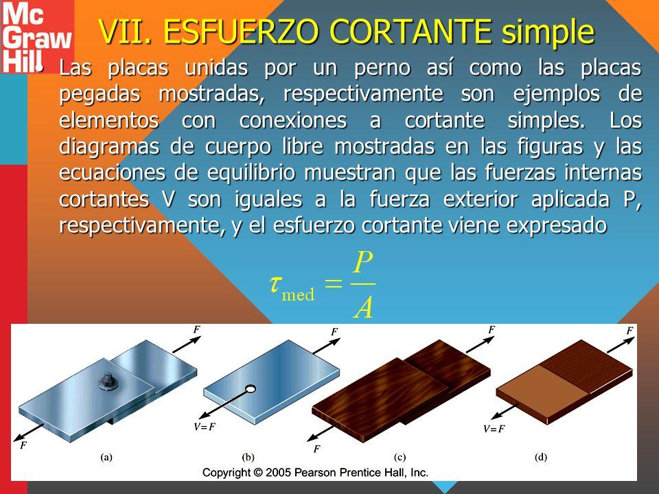 VII. ESFUERZO CORTANTE simple Las placas unidas por un perno así como las placas pegadas mostradas, respectivamente son ejemplos de elementos con cone