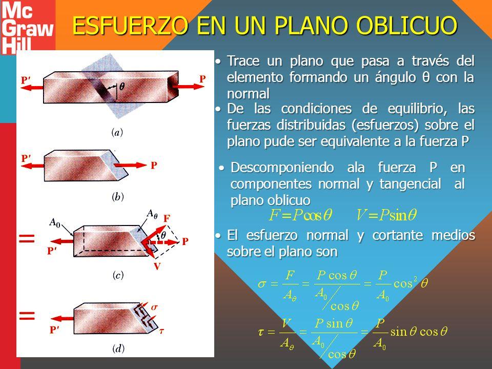 1 - 49 Trace un plano que pasa a través del elemento formando un ángulo θ con la normalTrace un plano que pasa a través del elemento formando un ángul