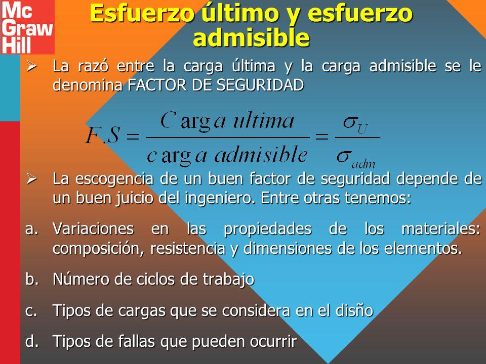 Esfuerzo último y esfuerzo admisible La razó entre la carga última y la carga admisible se le denomina FACTOR DE SEGURIDAD La razó entre la carga últi