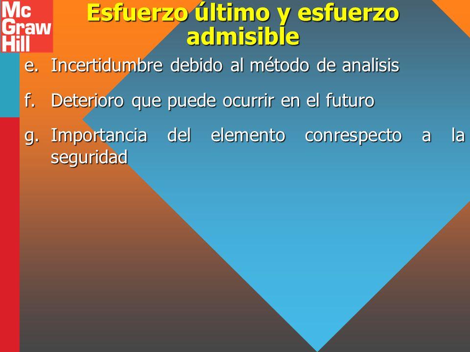 Esfuerzo último y esfuerzo admisible e.Incertidumbre debido al método de analisis f.Deterioro que puede ocurrir en el futuro g.Importancia del element