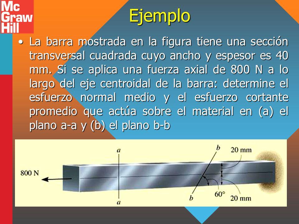 Ejemplo La barra mostrada en la figura tiene una sección transversal cuadrada cuyo ancho y espesor es 40 mm. Si se aplica una fuerza axial de 800 N a
