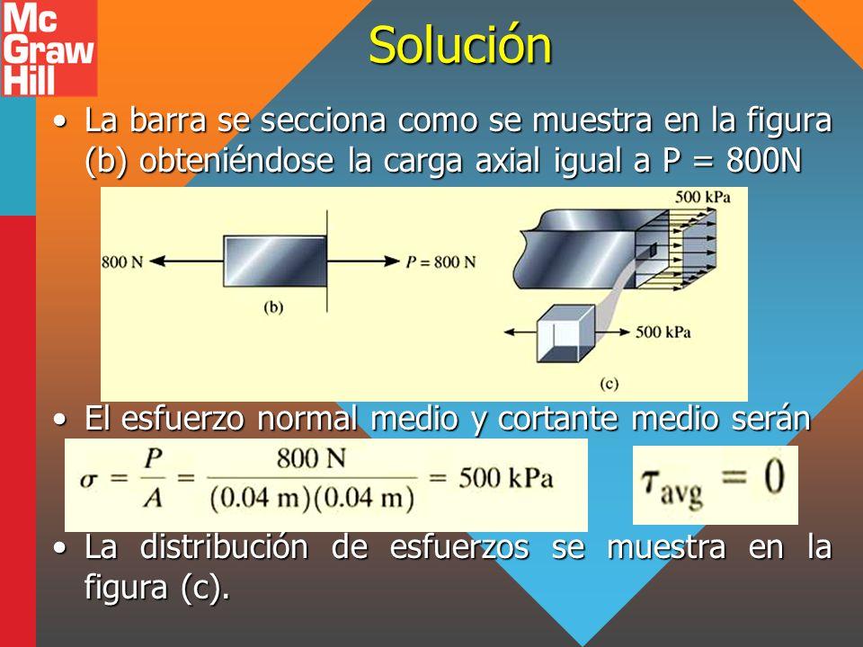 Solución La barra se secciona como se muestra en la figura (b) obteniéndose la carga axial igual a P = 800NLa barra se secciona como se muestra en la