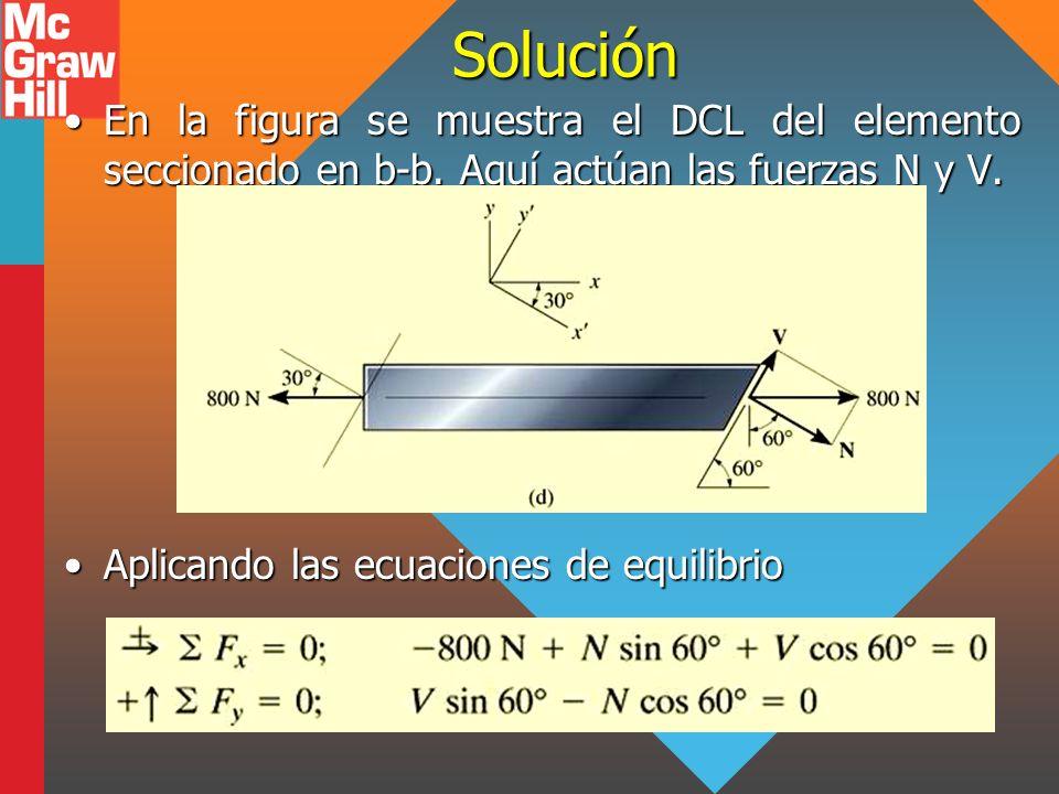 Solución En la figura se muestra el DCL del elemento seccionado en b-b. Aquí actúan las fuerzas N y V.En la figura se muestra el DCL del elemento secc