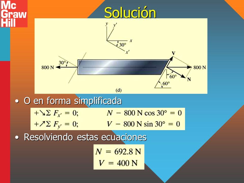 Solución O en forma simplificadaO en forma simplificada Resolviendo estas ecuacionesResolviendo estas ecuaciones