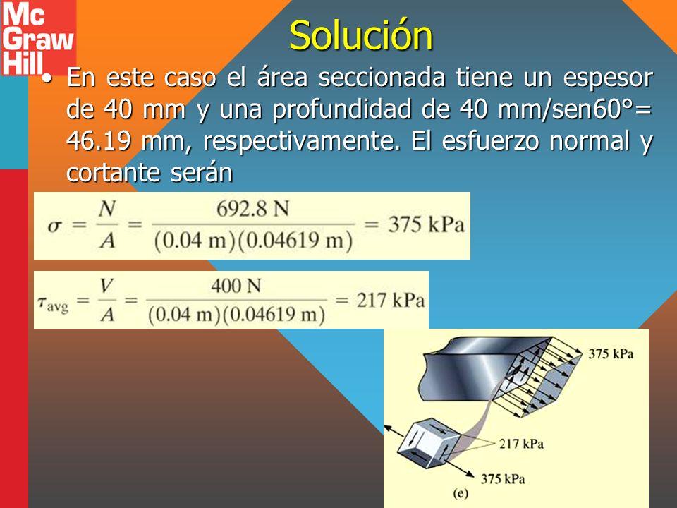 Solución En este caso el área seccionada tiene un espesor de 40 mm y una profundidad de 40 mm/sen60°= 46.19 mm, respectivamente. El esfuerzo normal y