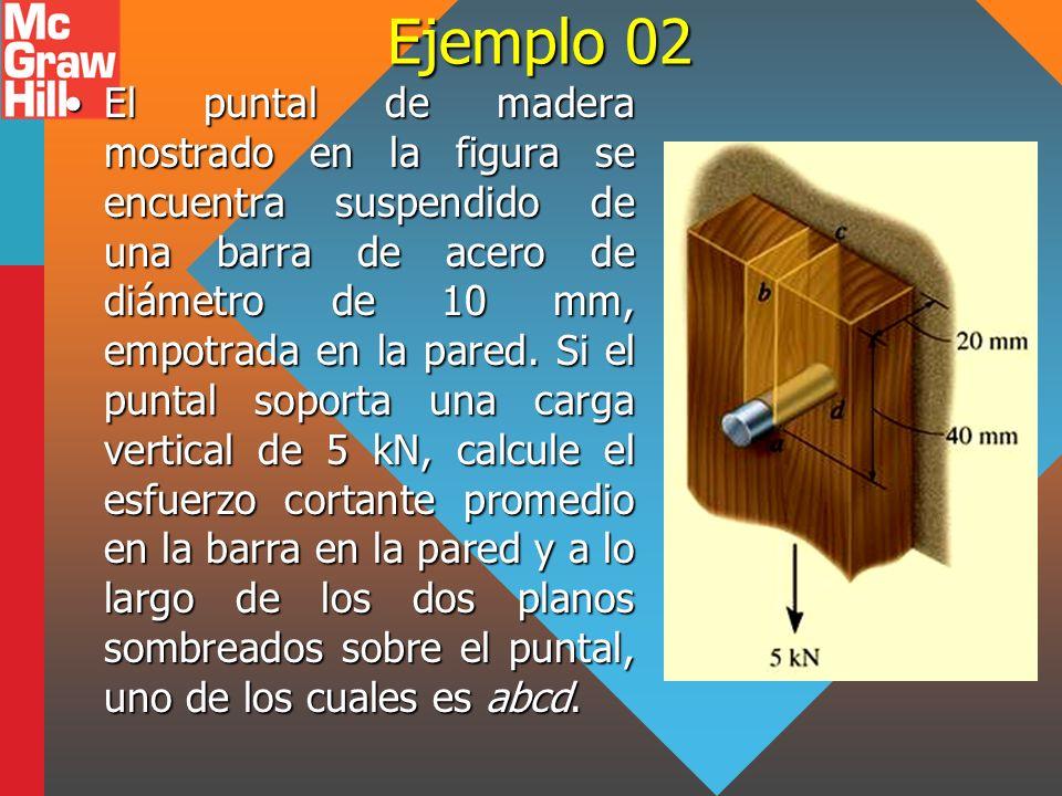 Ejemplo 02 El puntal de madera mostrado en la figura se encuentra suspendido de una barra de acero de diámetro de 10 mm, empotrada en la pared. Si el