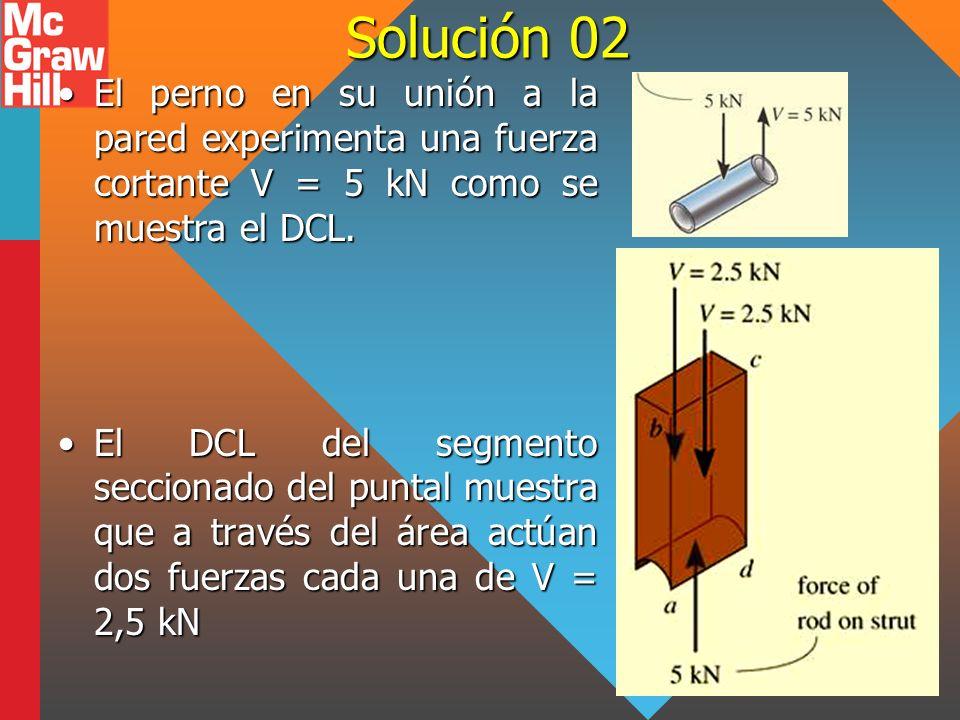 Solución 02 El perno en su unión a la pared experimenta una fuerza cortante V = 5 kN como se muestra el DCL.El perno en su unión a la pared experiment