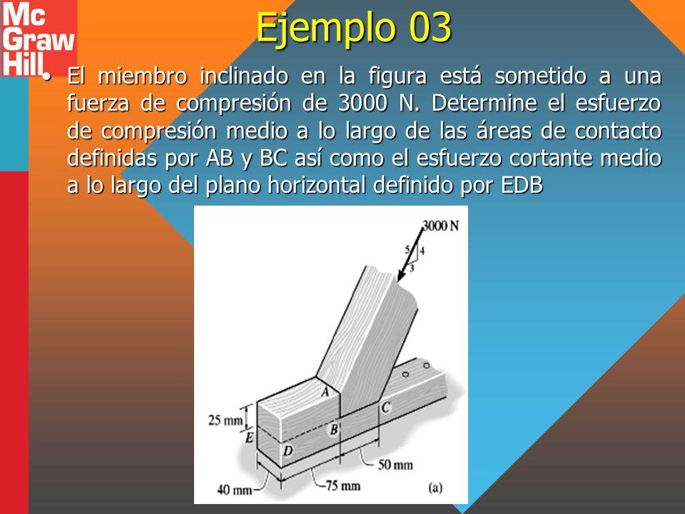 Ejemplo 03 El miembro inclinado en la figura está sometido a una fuerza de compresión de 3000 N. Determine el esfuerzo de compresión medio a lo largo