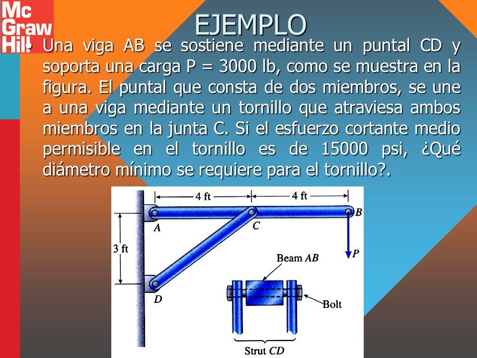 EJEMPLO Una viga AB se sostiene mediante un puntal CD y soporta una carga P = 3000 lb, como se muestra en la figura. El puntal que consta de dos miemb
