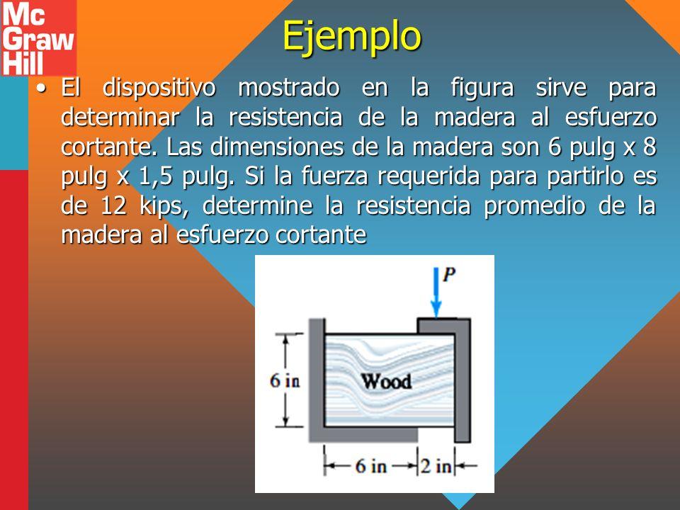 Ejemplo El dispositivo mostrado en la figura sirve para determinar la resistencia de la madera al esfuerzo cortante. Las dimensiones de la madera son