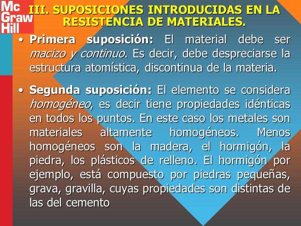 III. SUPOSICIONES INTRODUCIDAS EN LA RESISTENCIA DE MATERIALES. Primera suposición: El material debe ser macizo y continuo. Es decir, debe despreciars