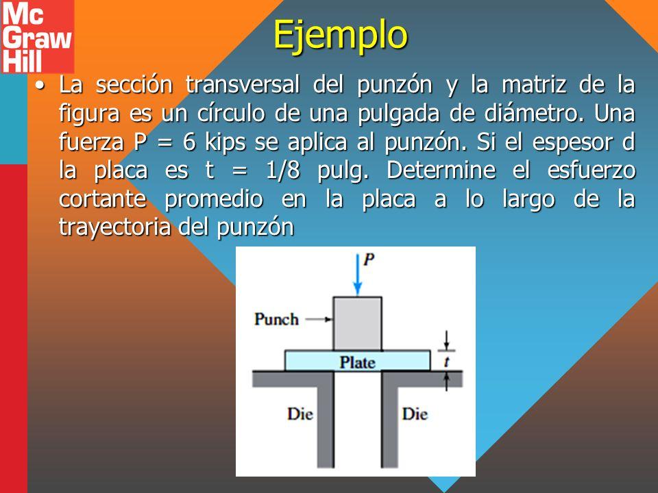 Ejemplo La sección transversal del punzón y la matriz de la figura es un círculo de una pulgada de diámetro. Una fuerza P = 6 kips se aplica al punzón