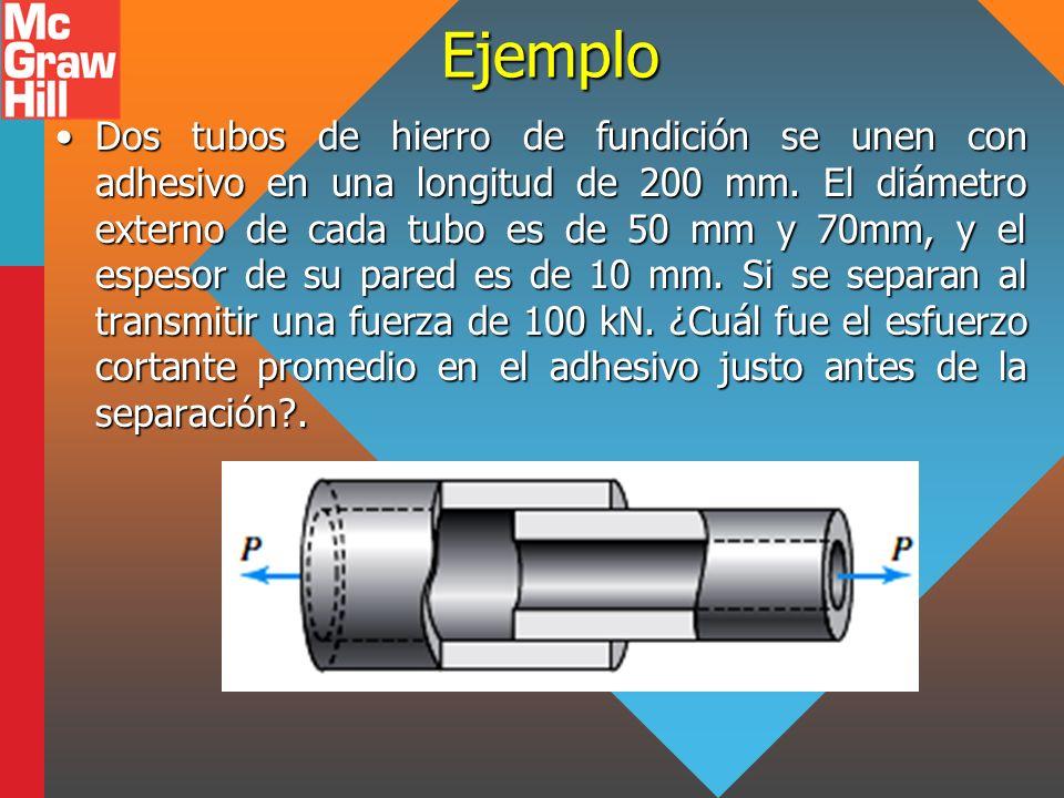 Ejemplo Dos tubos de hierro de fundición se unen con adhesivo en una longitud de 200 mm. El diámetro externo de cada tubo es de 50 mm y 70mm, y el esp